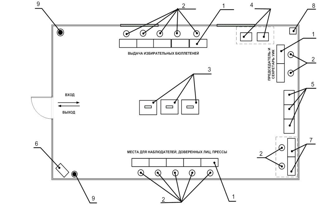Технологическая схема расстановки оборудования4