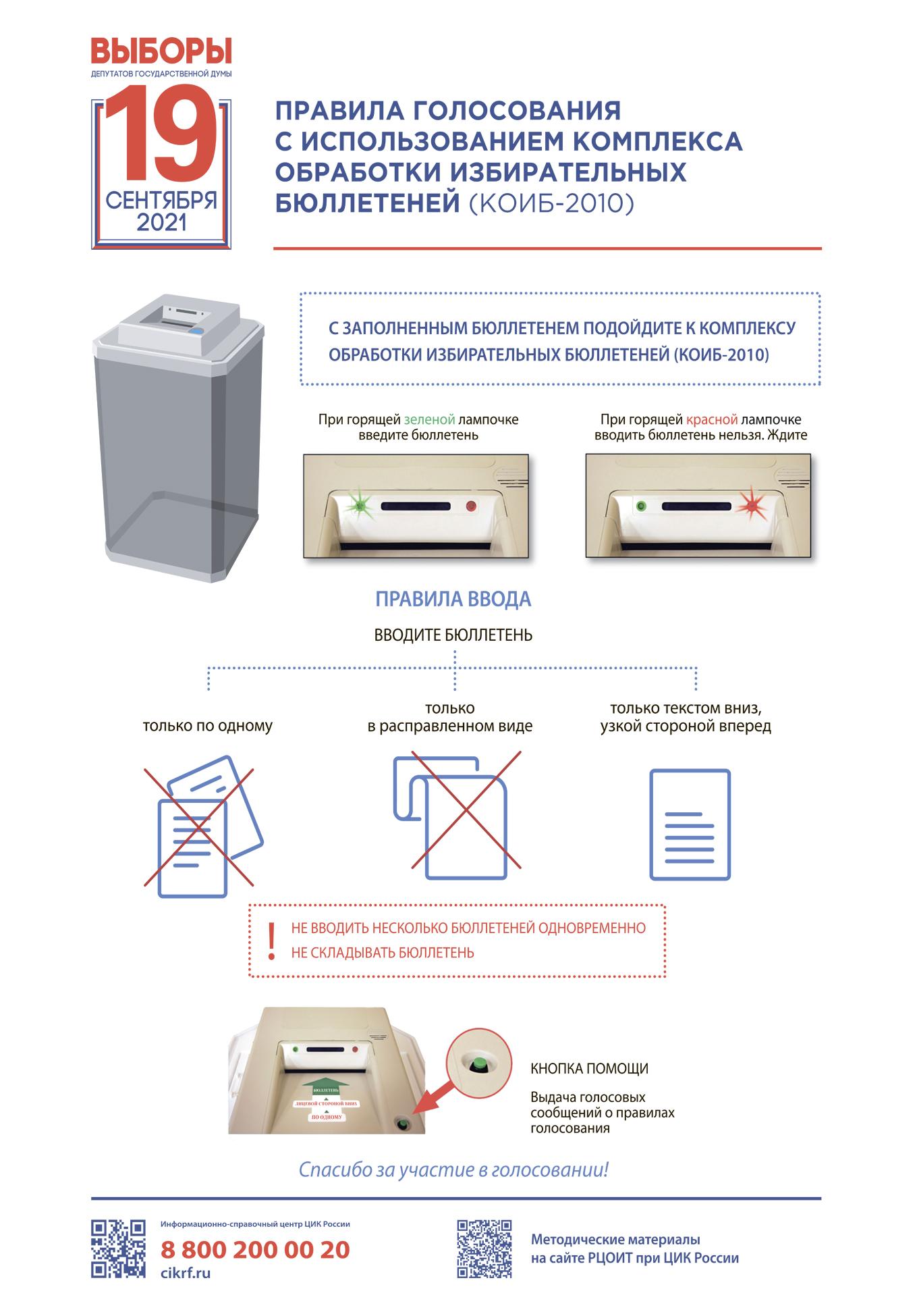 Правила голосования с КОИБ-2010