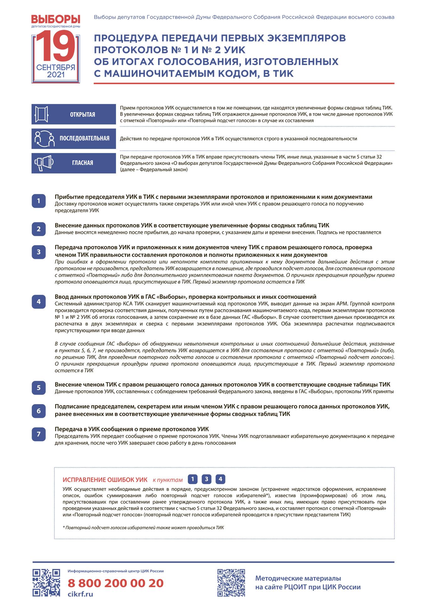 Процедура передачи первых экземпляров протоколов № 1 и № 2 УИК с машиночитаемым кодом, в ТИК
